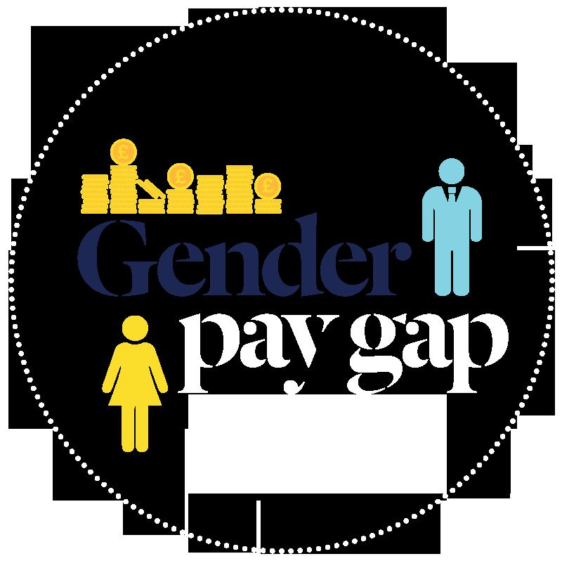 Fashion gender pay gap | Drapers